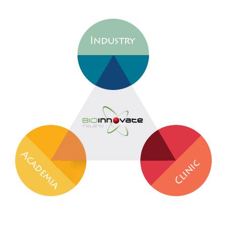BioInnovate Ecosystem